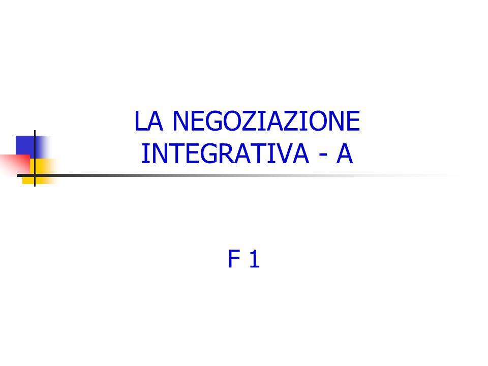LA NEGOZIAZIONE INTEGRATIVA - A