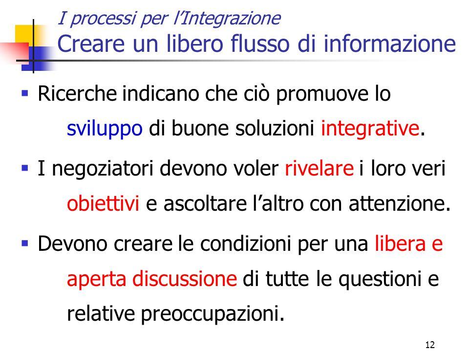 I processi per l'Integrazione Creare un libero flusso di informazione