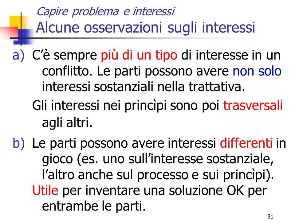 Capire problema e interessi Alcune osservazioni sugli interessi