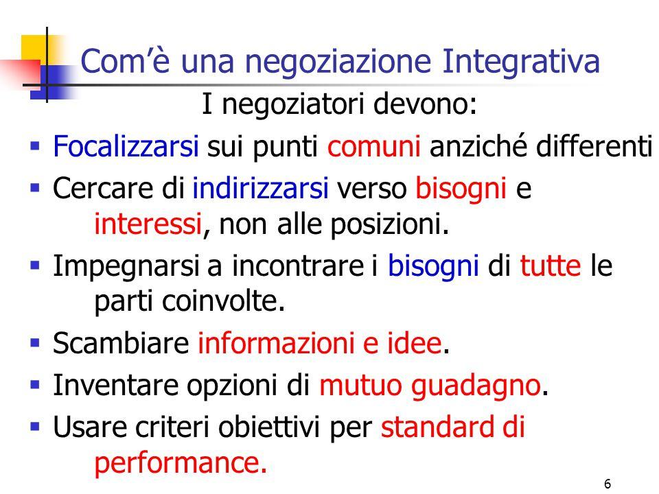 Com'è una negoziazione Integrativa