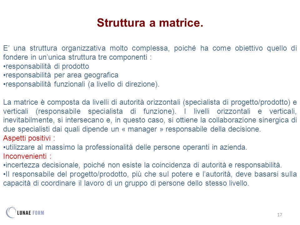 Struttura a matrice.