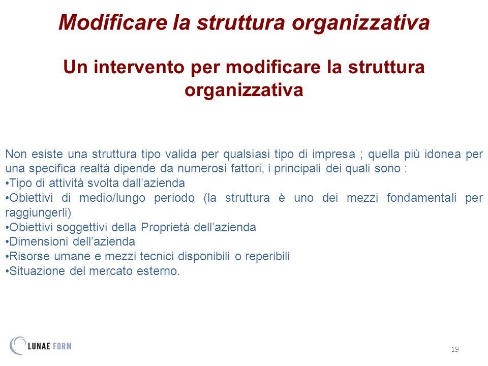 Modificare la struttura organizzativa