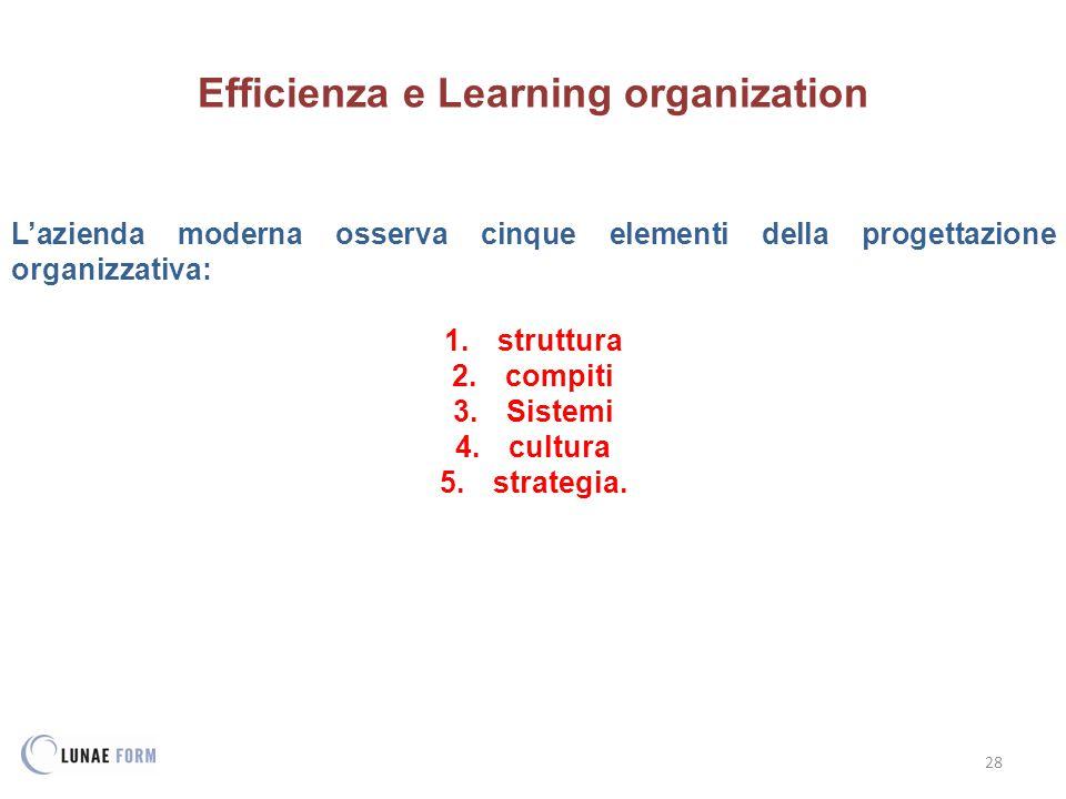 Efficienza e Learning organization
