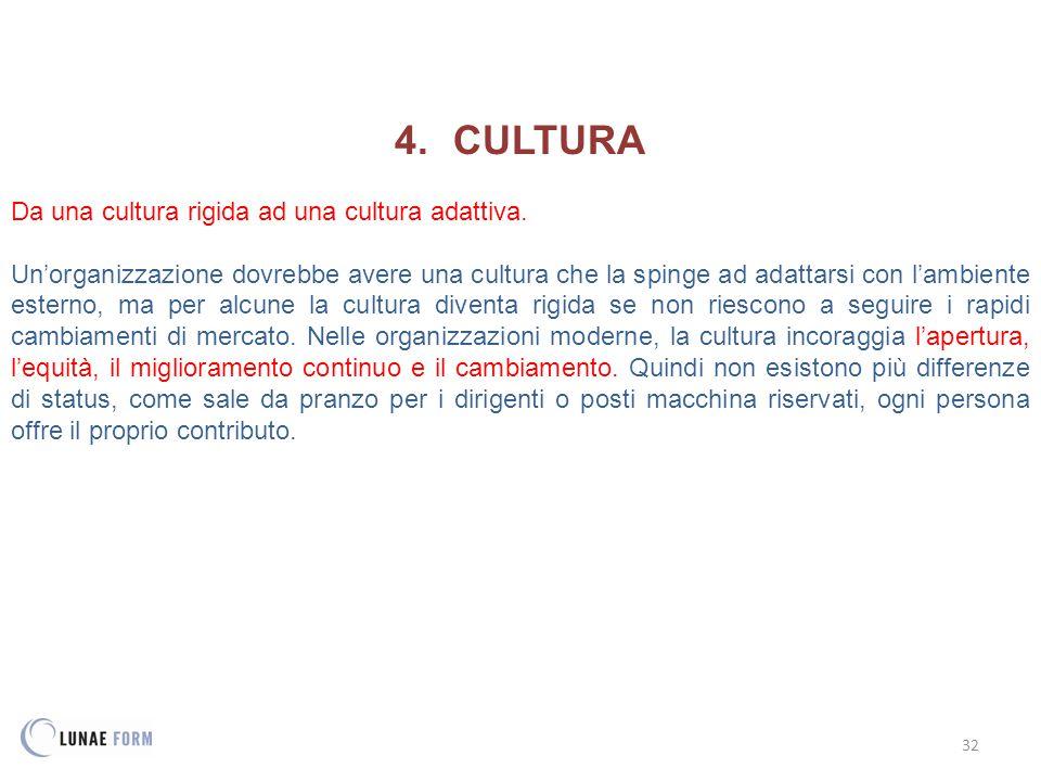 CULTURA Da una cultura rigida ad una cultura adattiva.
