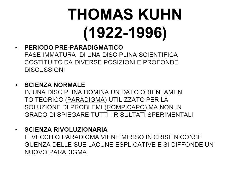 THOMAS KUHN (1922-1996) PERIODO PRE-PARADIGMATICO