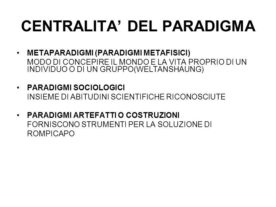 CENTRALITA' DEL PARADIGMA