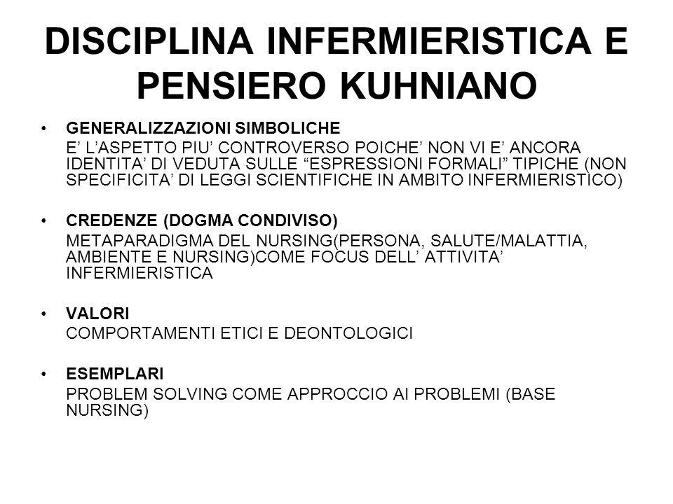 DISCIPLINA INFERMIERISTICA E PENSIERO KUHNIANO