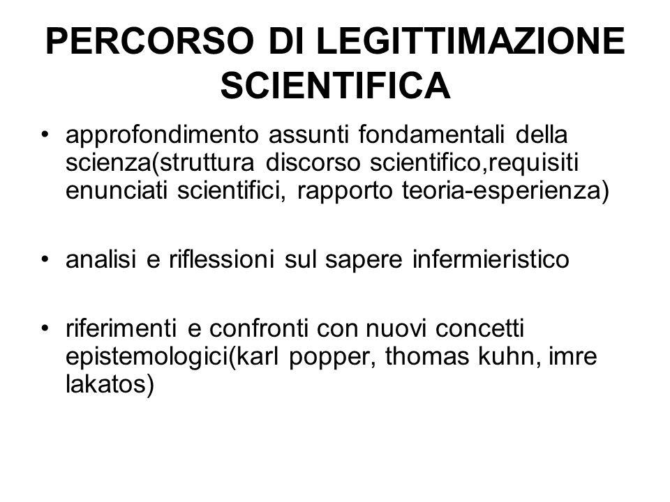 PERCORSO DI LEGITTIMAZIONE SCIENTIFICA