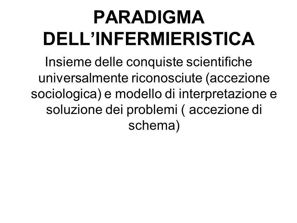 PARADIGMA DELL'INFERMIERISTICA