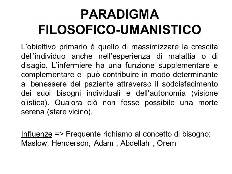 PARADIGMA FILOSOFICO-UMANISTICO