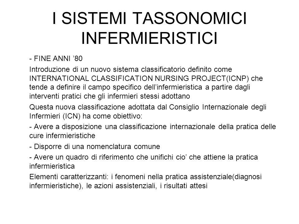 I SISTEMI TASSONOMICI INFERMIERISTICI