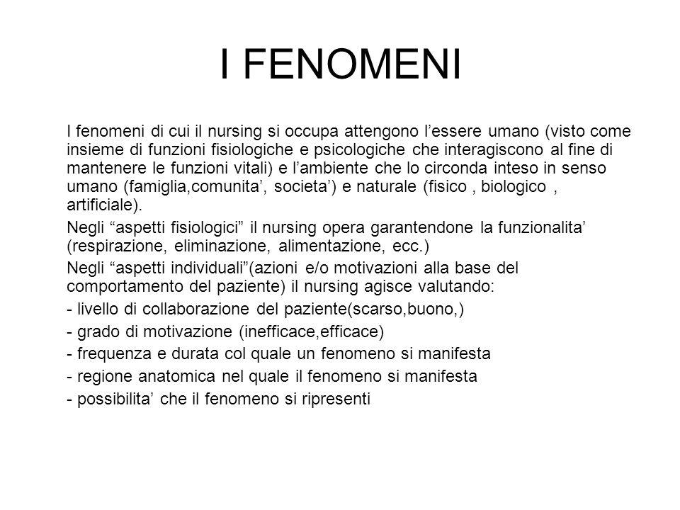 I FENOMENI