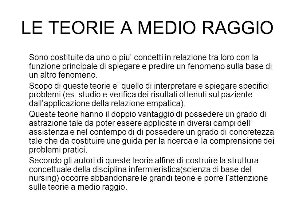 LE TEORIE A MEDIO RAGGIO