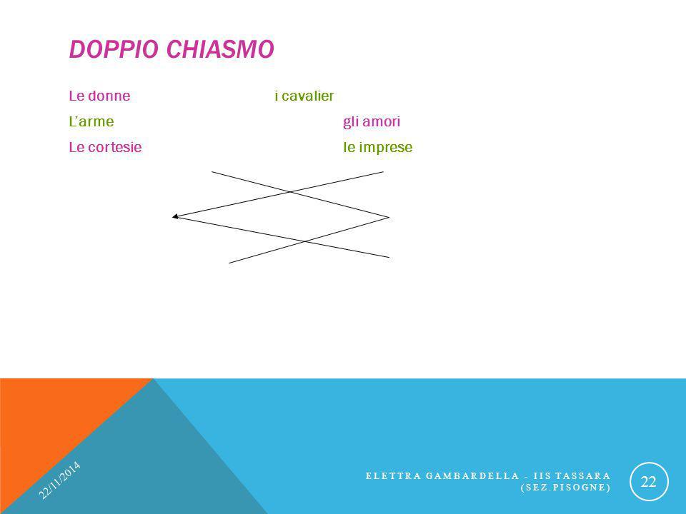 Doppio Chiasmo Le donne i cavalier L'arme gli amori Le cortesie le imprese 07/04/2017.