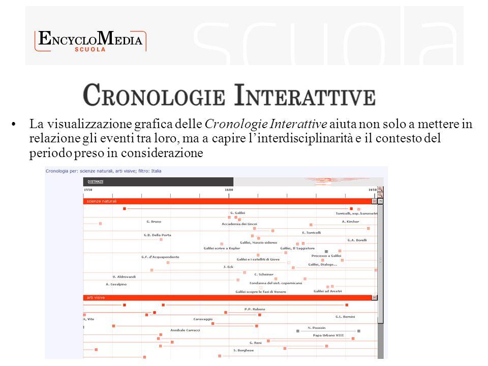 La visualizzazione grafica delle Cronologie Interattive aiuta non solo a mettere in relazione gli eventi tra loro, ma a capire l'interdisciplinarità e il contesto del periodo preso in considerazione