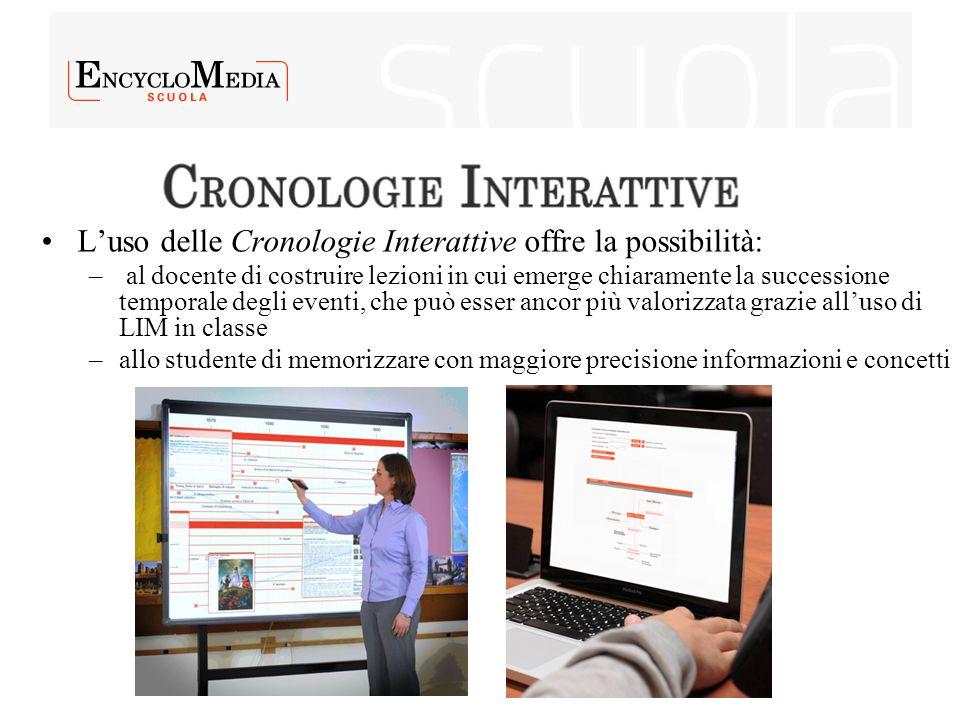 L'uso delle Cronologie Interattive offre la possibilità: