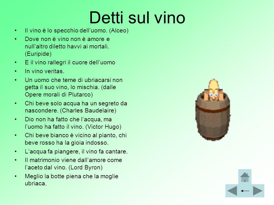 Detti sul vino Il vino è lo specchio dell'uomo. (Alceo)