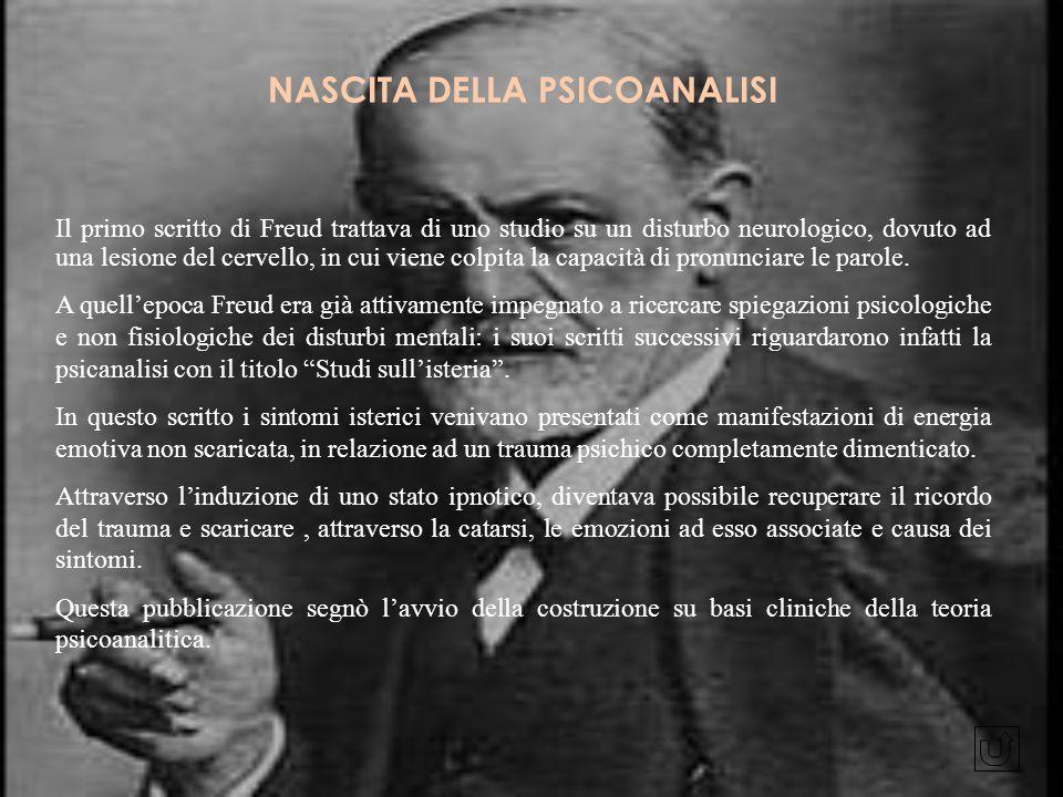NASCITA DELLA PSICOANALISI