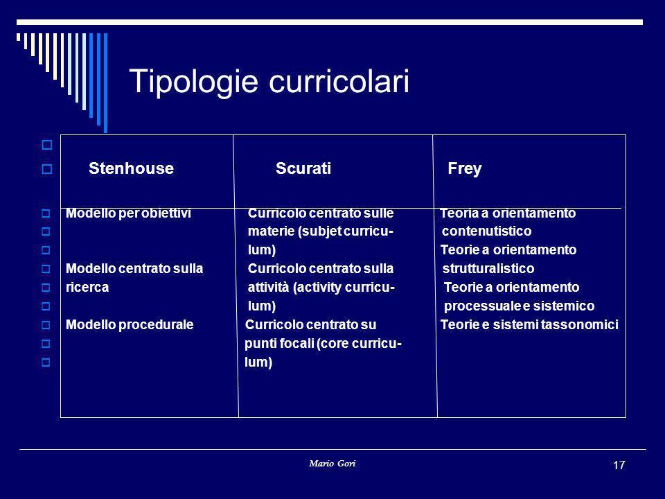 Tipologie curricolari