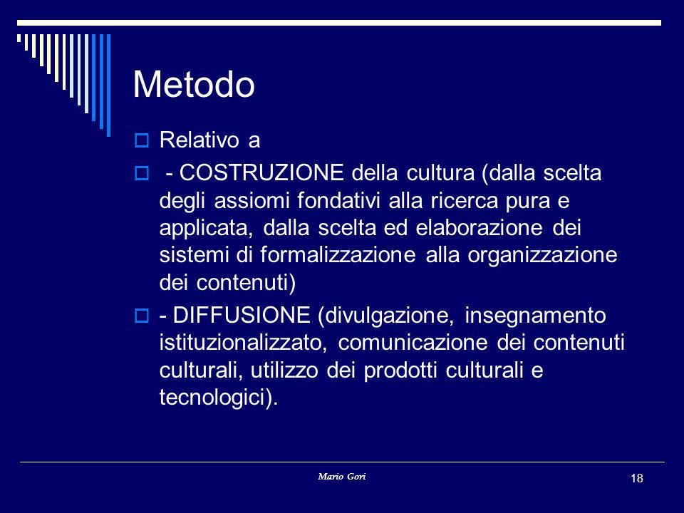 Metodo Relativo a.