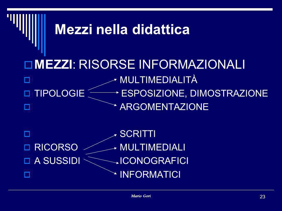 Mezzi nella didattica MEZZI: RISORSE INFORMAZIONALI MULTIMEDIALITÀ