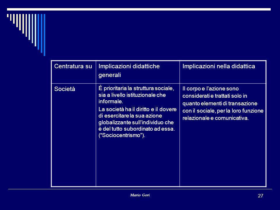 Implicazioni didattiche generali Implicazioni nella didattica