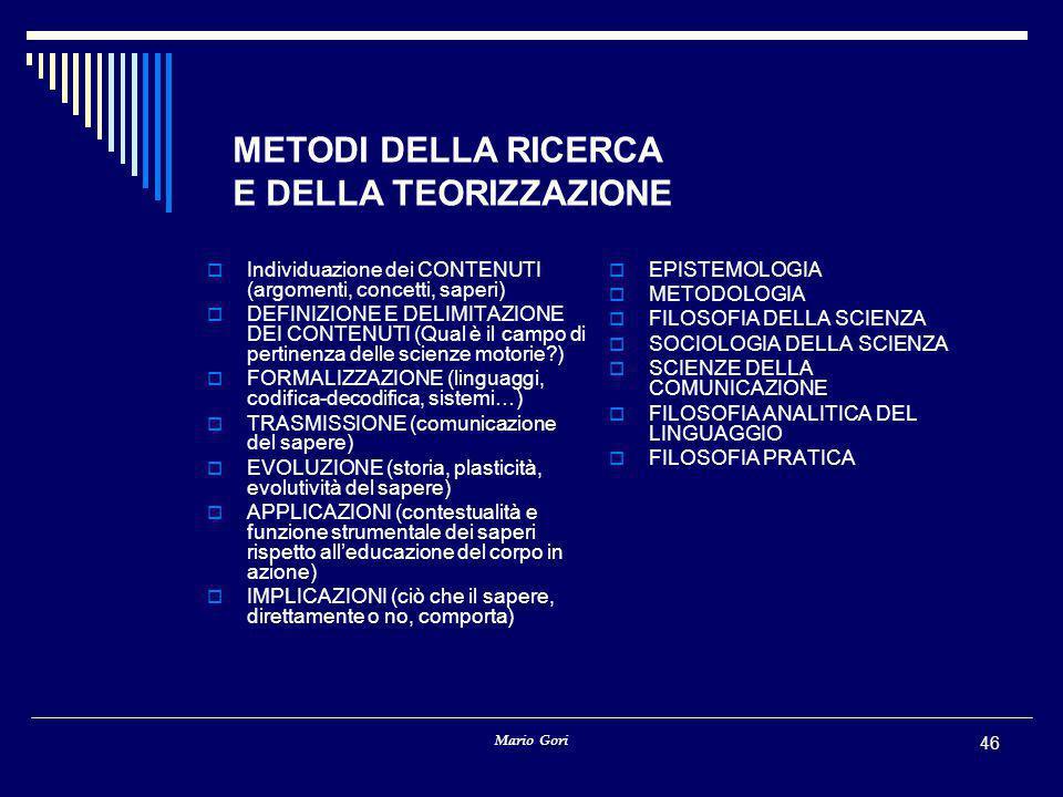 METODI DELLA RICERCA E DELLA TEORIZZAZIONE
