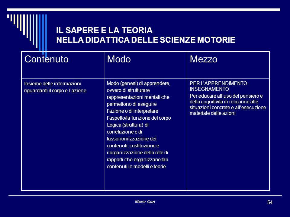 IL SAPERE E LA TEORIA NELLA DIDATTICA DELLE SCIENZE MOTORIE