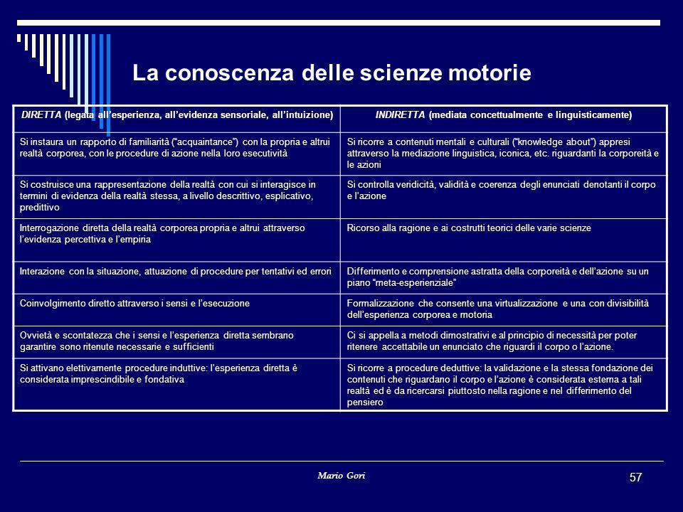 La conoscenza delle scienze motorie
