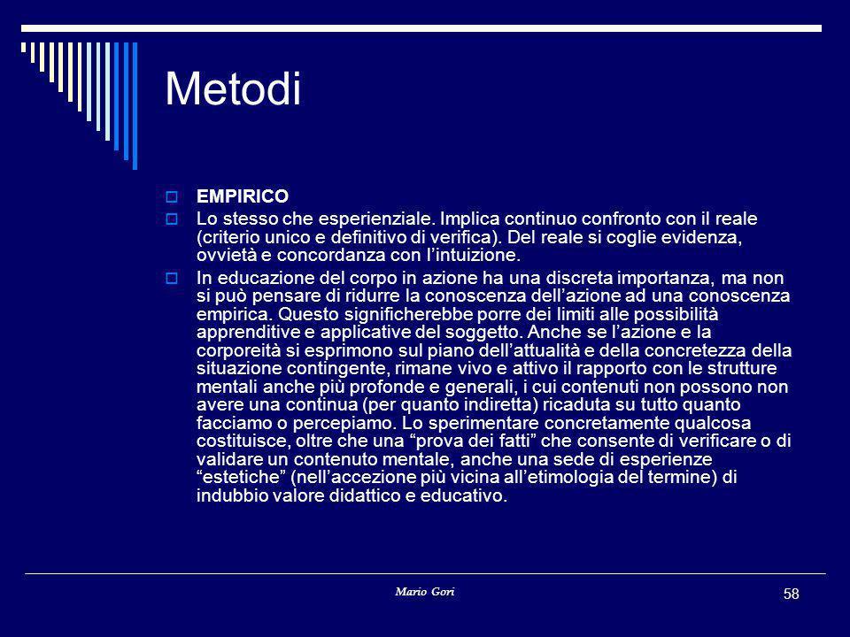 Metodi EMPIRICO.