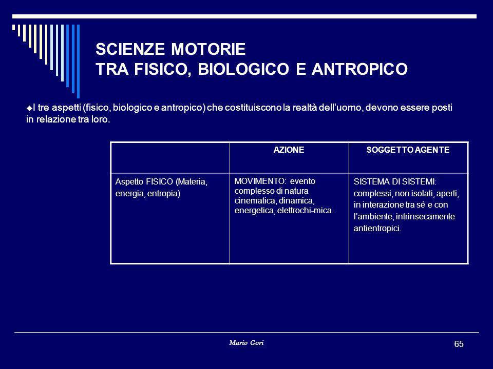 SCIENZE MOTORIE TRA FISICO, BIOLOGICO E ANTROPICO