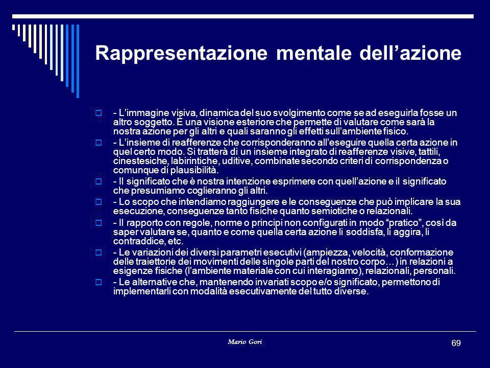 Rappresentazione mentale dell'azione