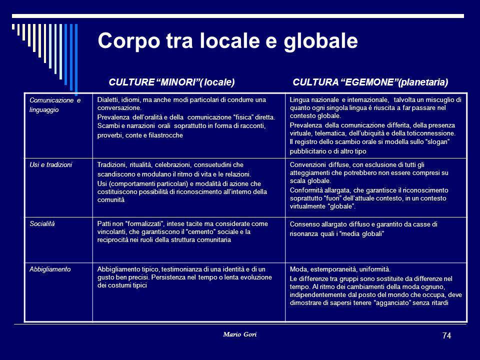Corpo tra locale e globale
