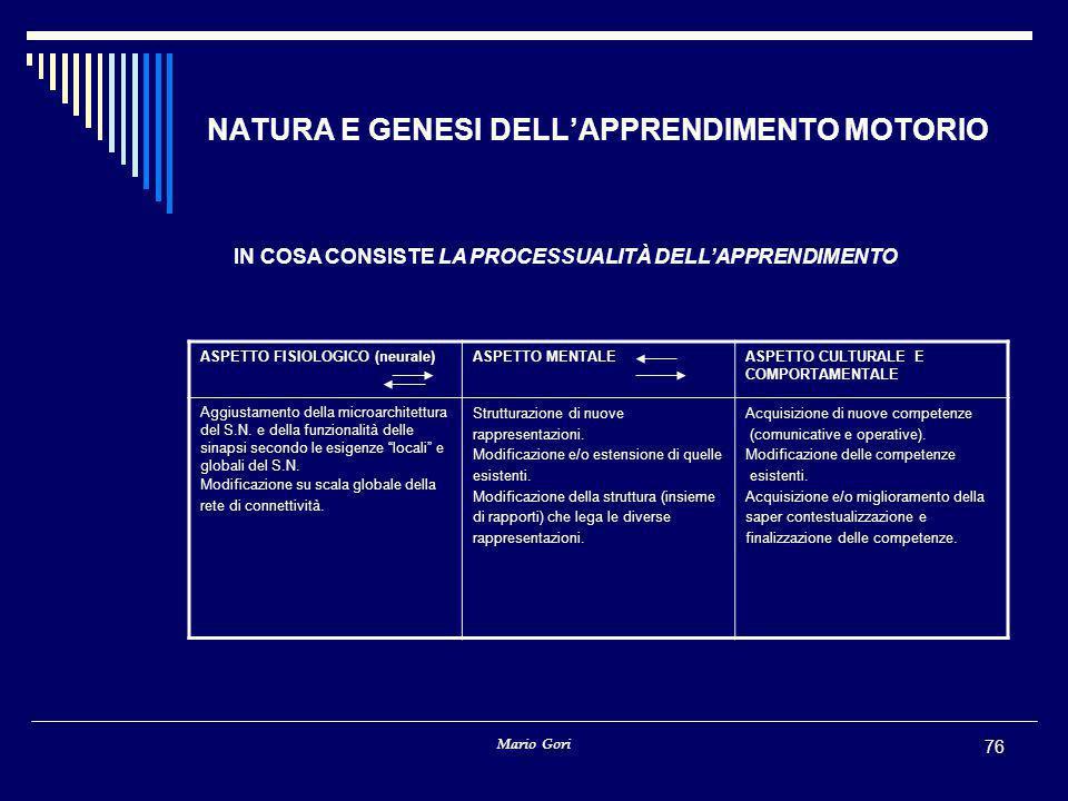 NATURA E GENESI DELL'APPRENDIMENTO MOTORIO