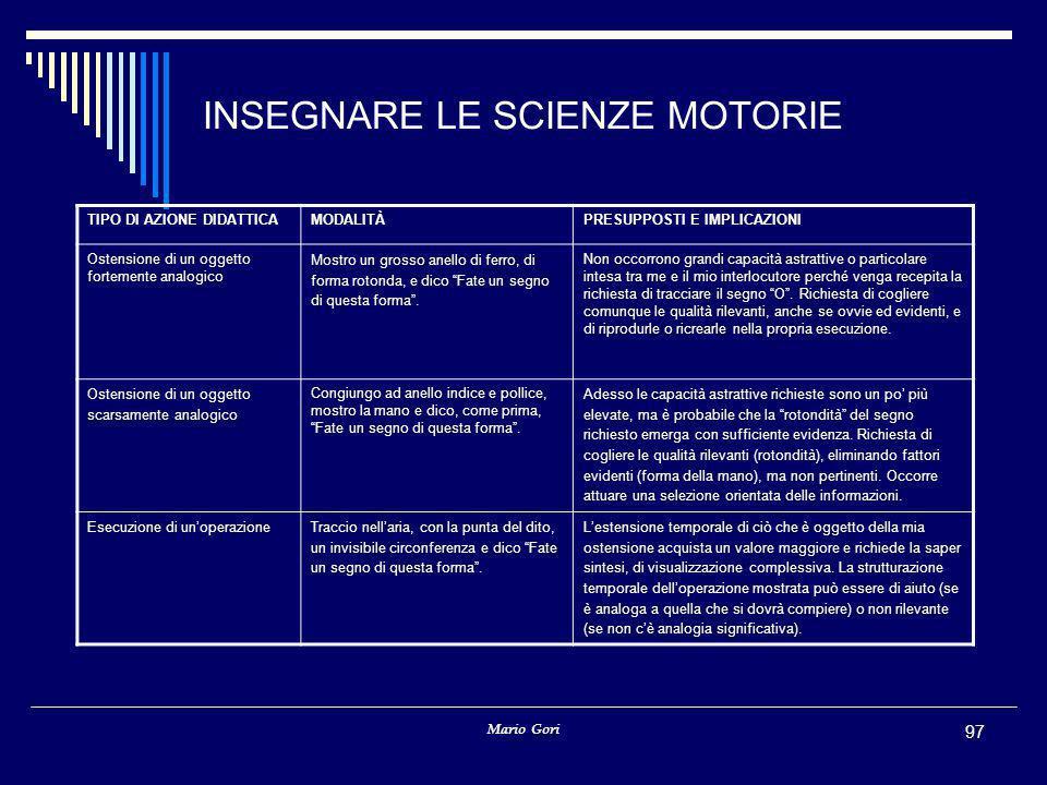 INSEGNARE LE SCIENZE MOTORIE