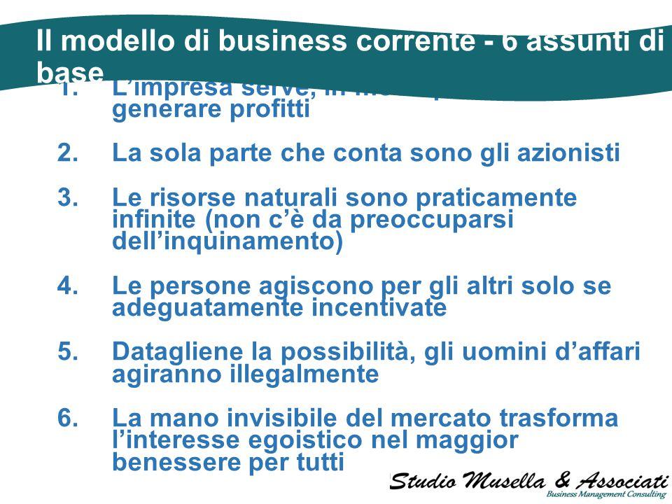Il modello di business corrente - 6 assunti di base