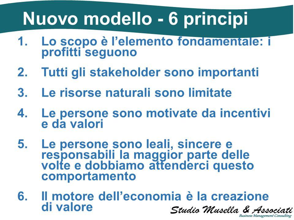 Nuovo modello - 6 principi