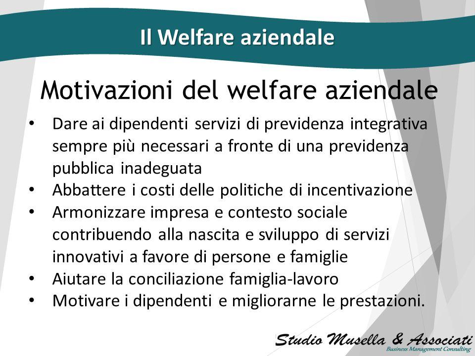Motivazioni del welfare aziendale