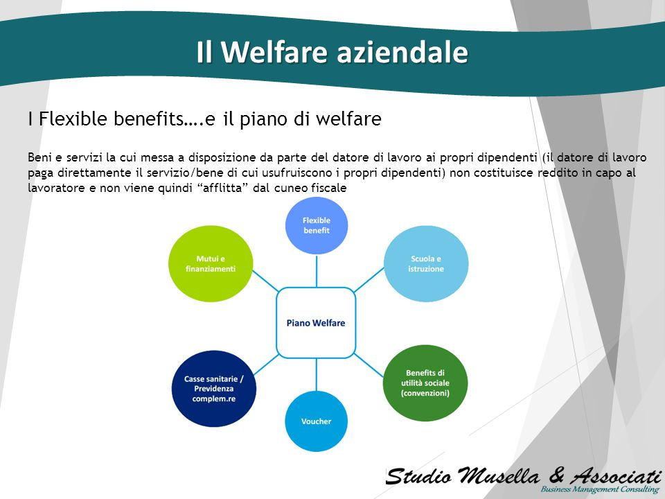 Il Welfare aziendale I Flexible benefits….e il piano di welfare
