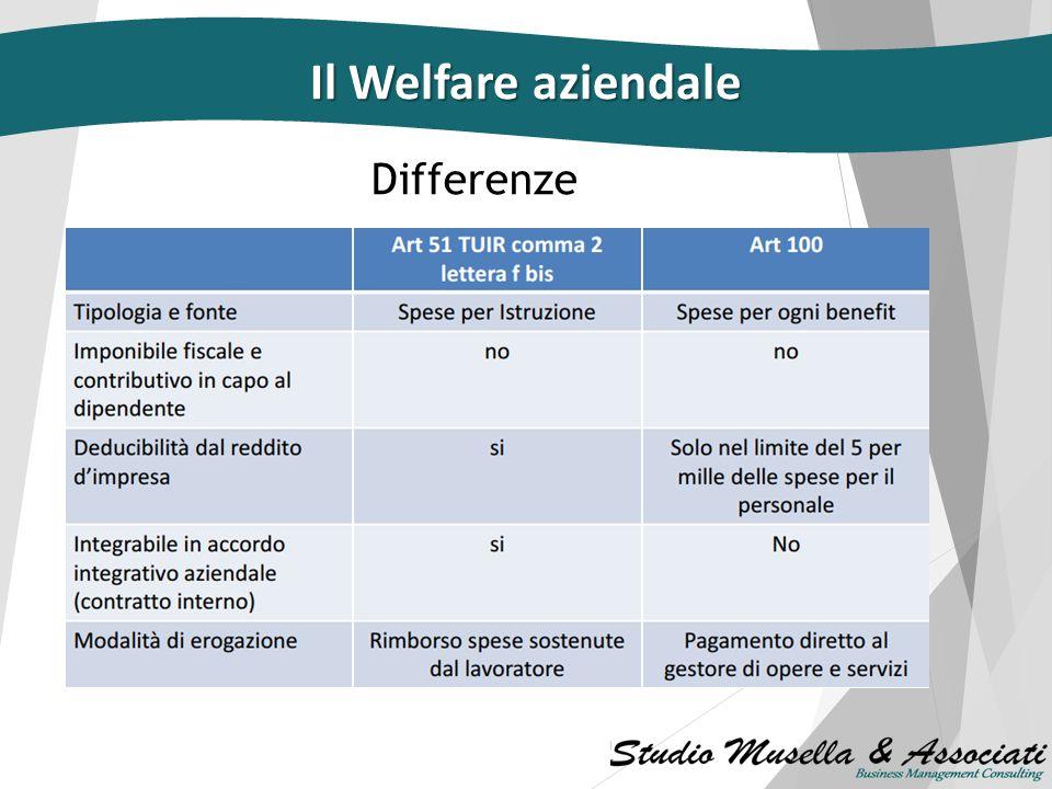 Il Welfare aziendale Differenze