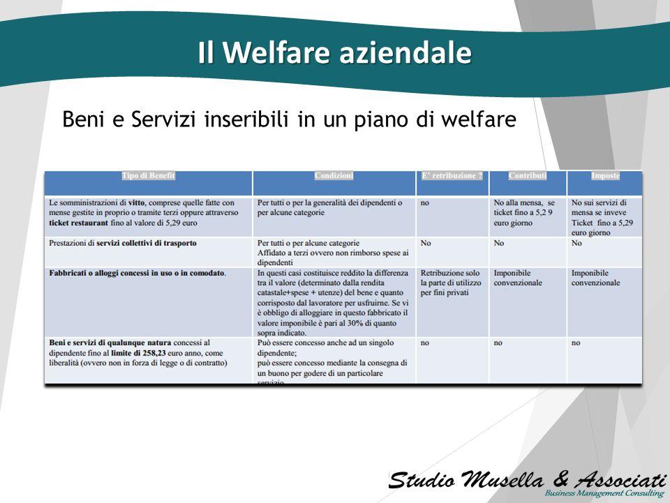 Il Welfare aziendale Beni e Servizi inseribili in un piano di welfare