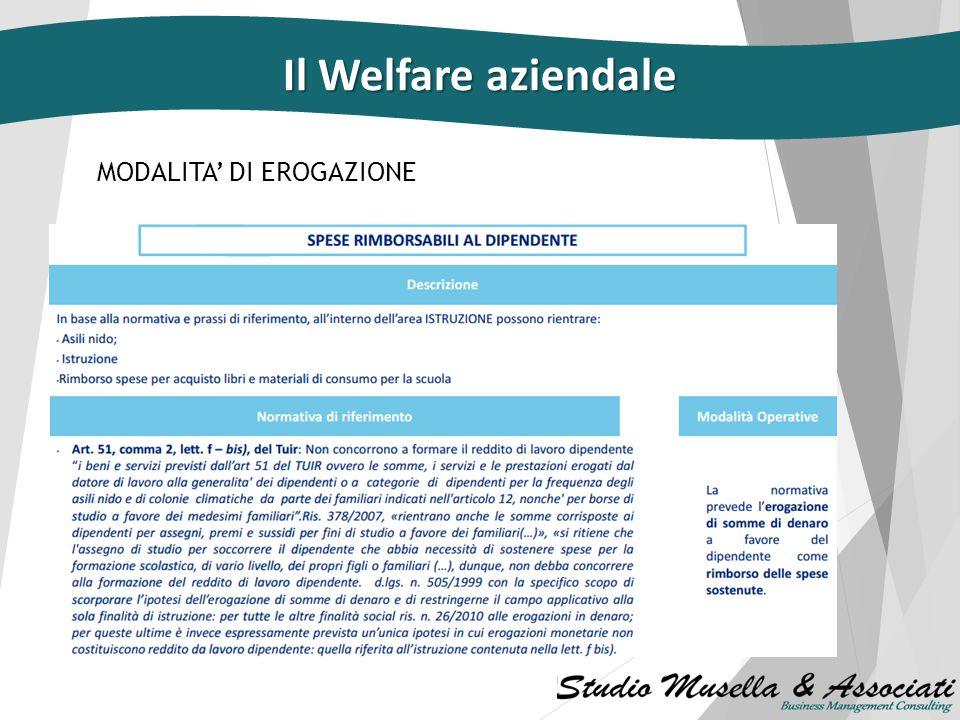 Il Welfare aziendale MODALITA' DI EROGAZIONE