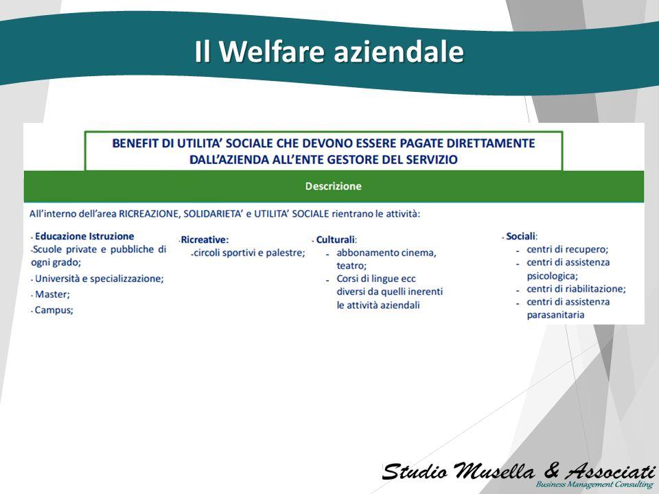 Il Welfare aziendale