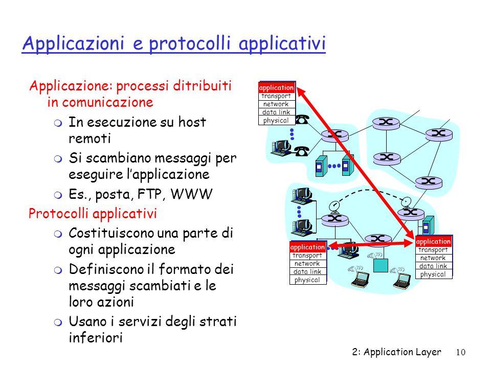 Applicazioni e protocolli applicativi
