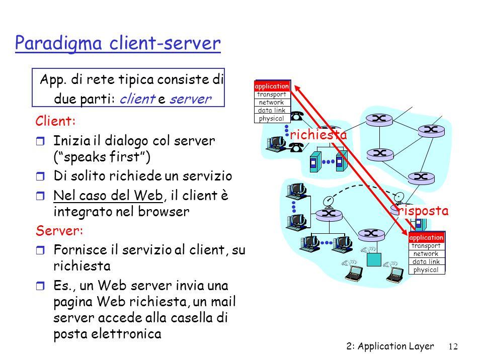 Paradigma client-server