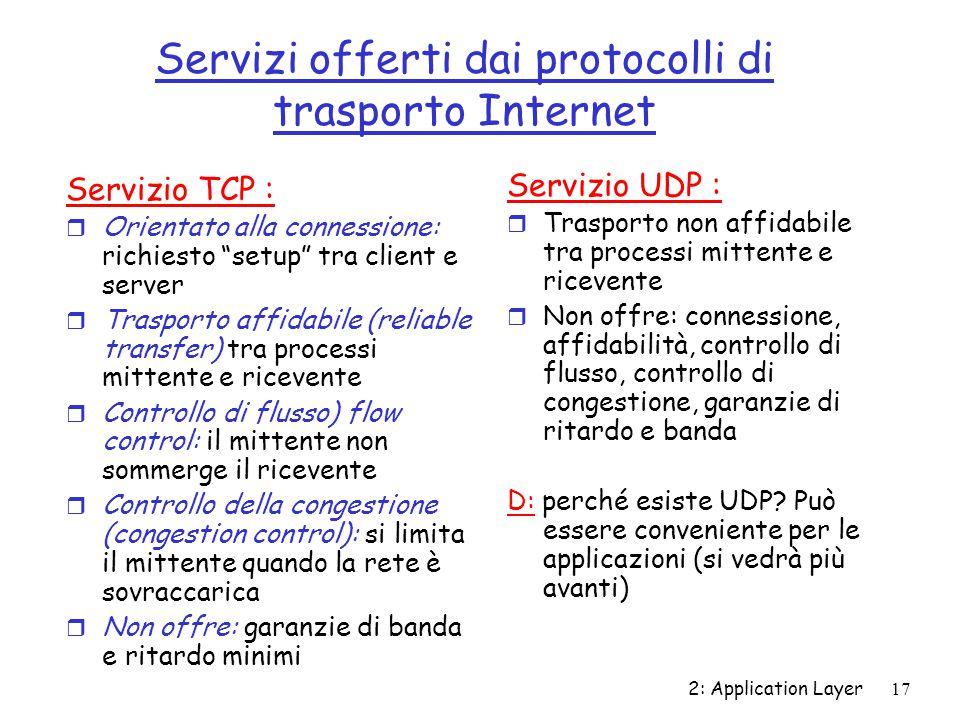 Servizi offerti dai protocolli di trasporto Internet