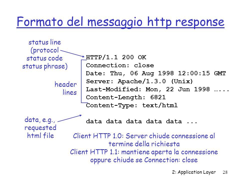 Formato del messaggio http response