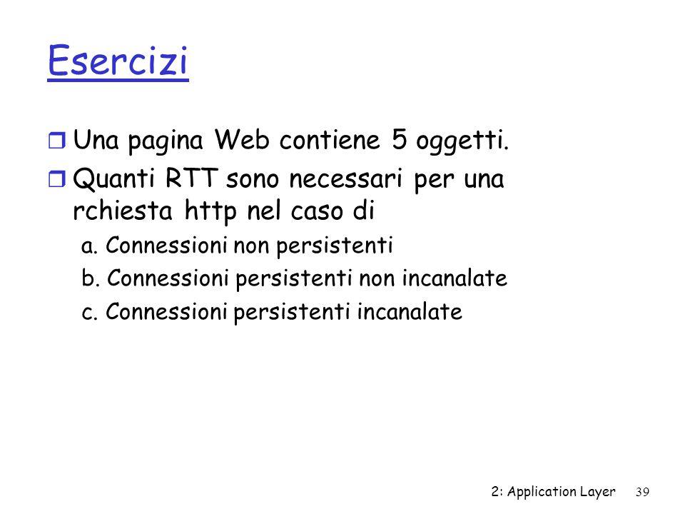 Esercizi Una pagina Web contiene 5 oggetti.