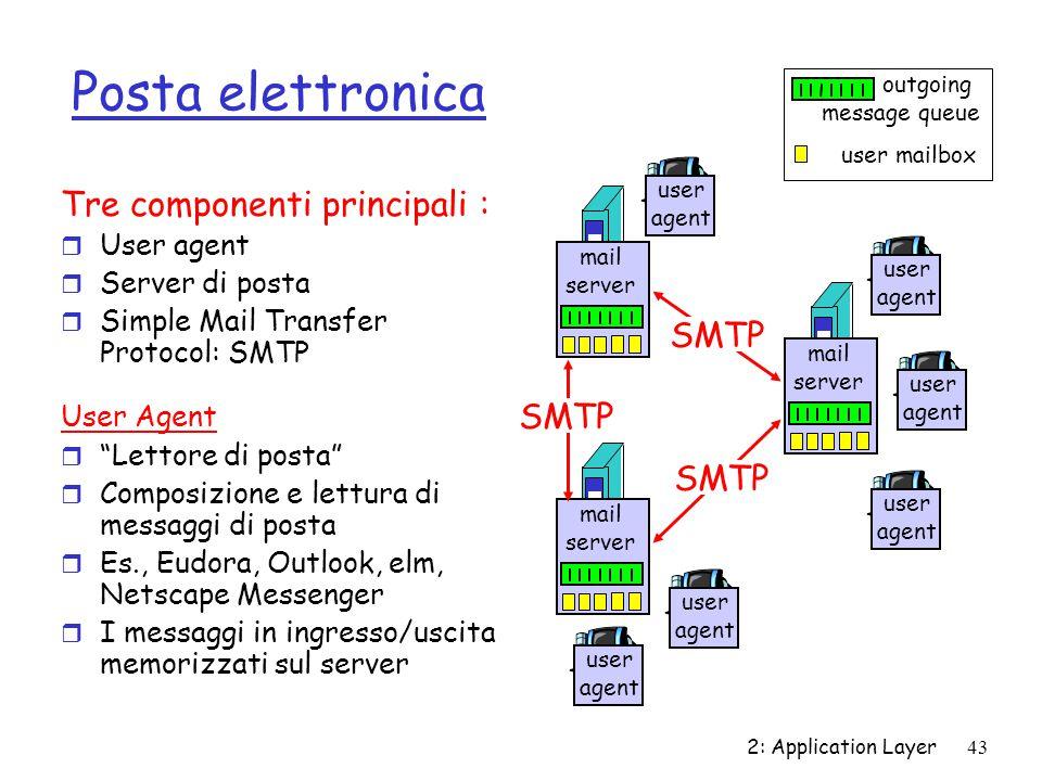 Posta elettronica Tre componenti principali : SMTP User agent