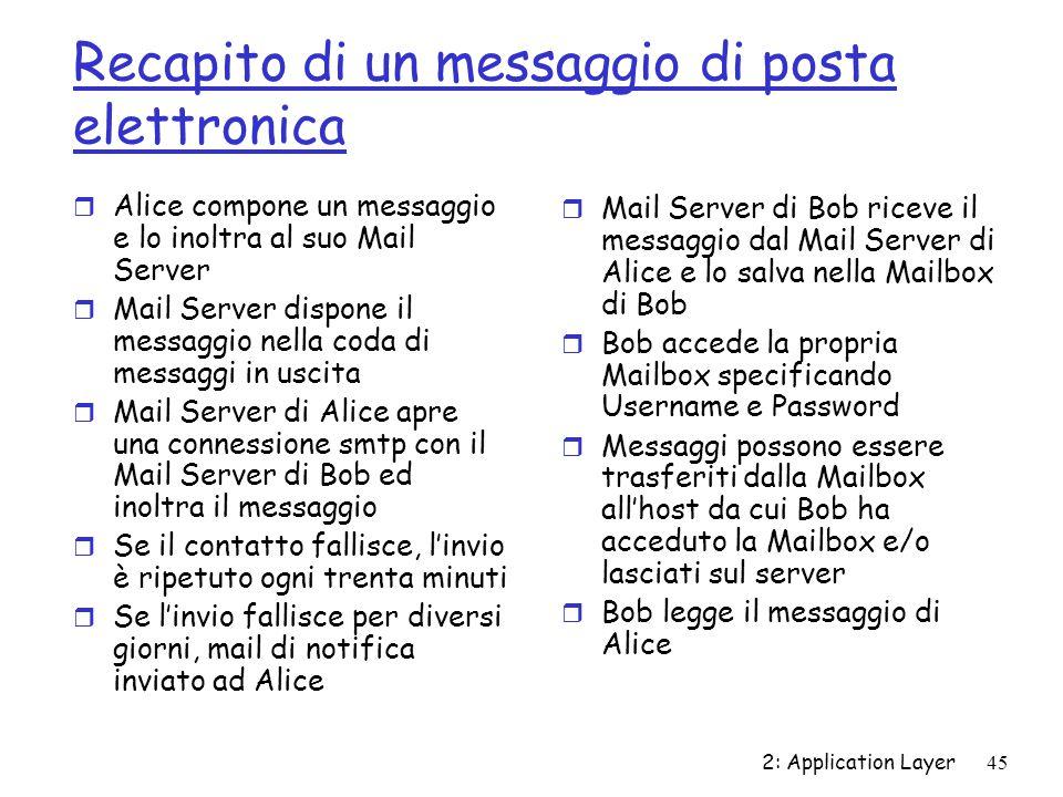 Recapito di un messaggio di posta elettronica